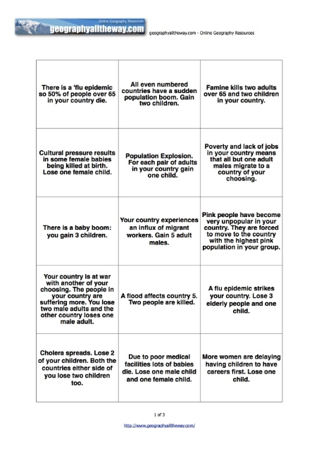 Geography Worksheet New 470 Geography Worksheet Tes