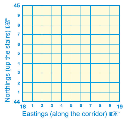 geographyalltheway com - Six Figure Grid References