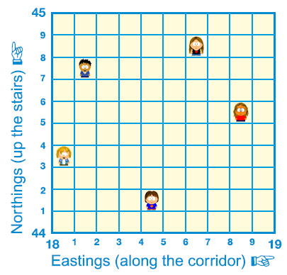 Figure Grid Reference Worksheet Year 7 Geographyalltheway.com - six ...