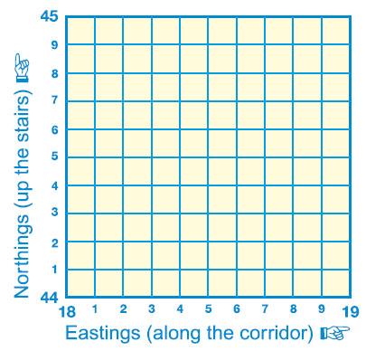 Six figure grid references