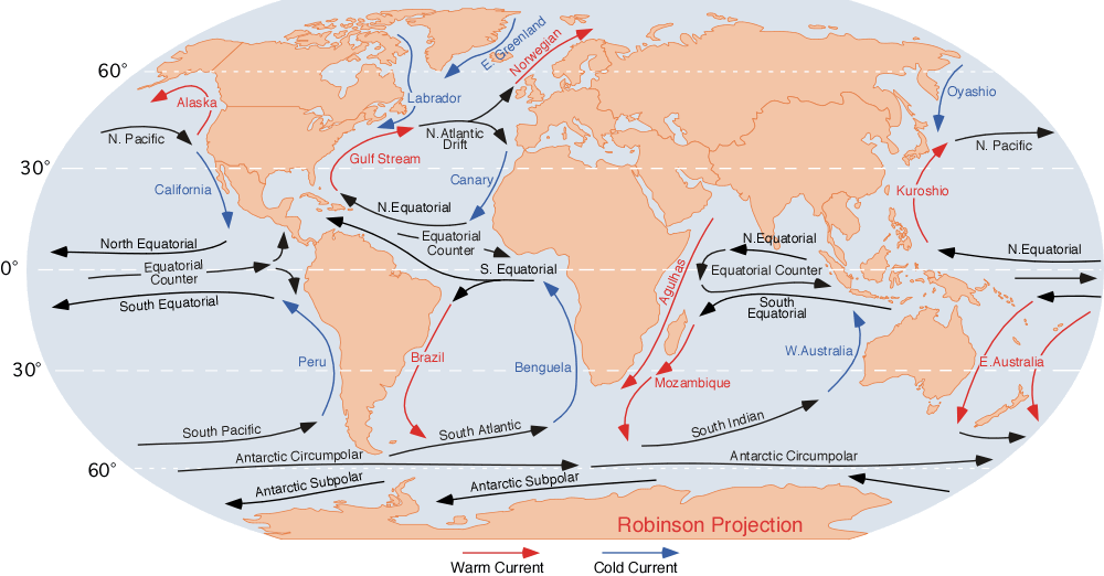Oceans currents