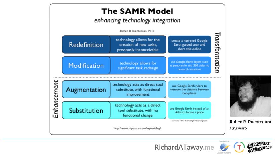 SAMR model and Google Earth